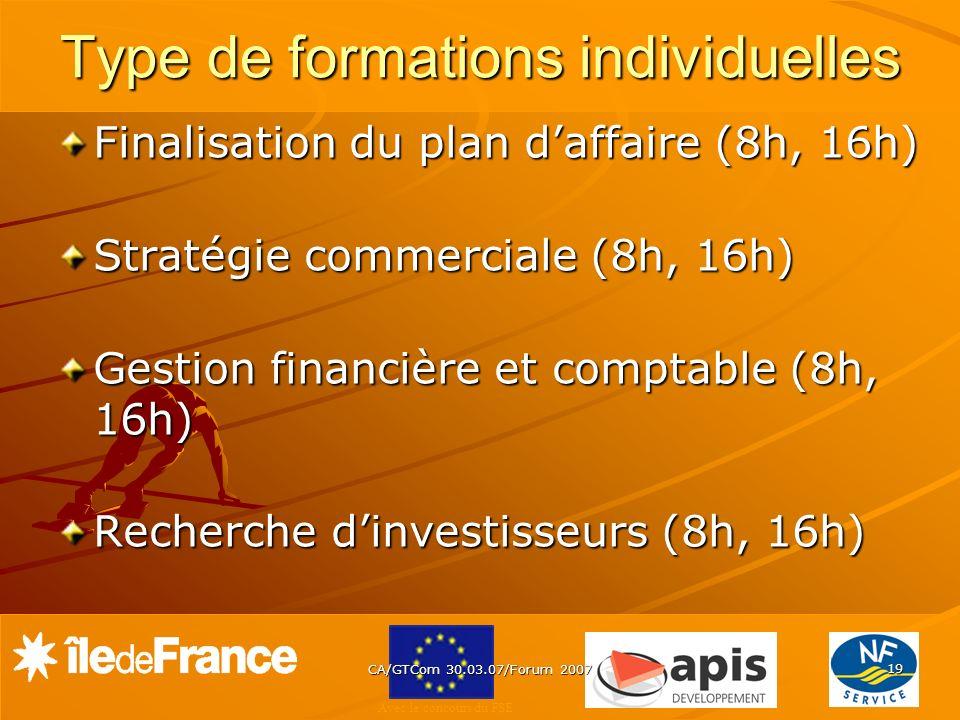 Avec le concours du FSE CA/GTCom 30.03.07/Forum 2007 19 Type de formations individuelles Finalisation du plan daffaire (8h, 16h) Stratégie commerciale
