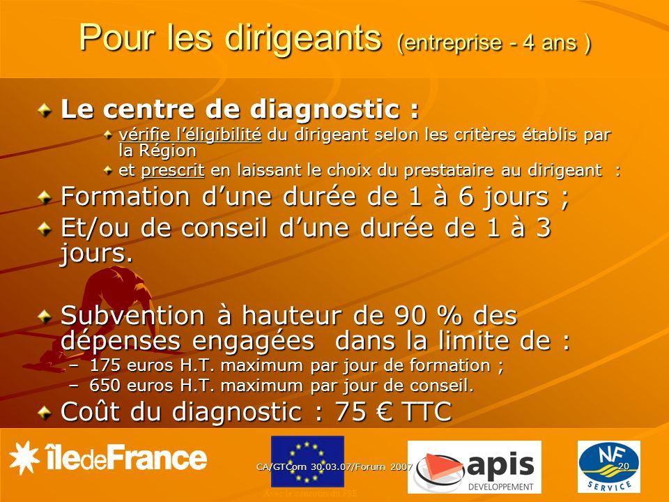 Avec le concours du FSE CA/GTCom 30.03.07/Forum 2007 20 Pour les dirigeants (entreprise - 4 ans ) Le centre de diagnostic : vérifie léligibilité du di