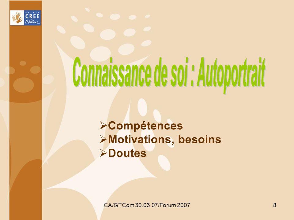 Avec le concours du FSE CA/GTCom 30.03.07/Forum 2007 19 Type de formations individuelles Finalisation du plan daffaire (8h, 16h) Stratégie commerciale (8h, 16h) Gestion financière et comptable (8h, 16h) Recherche dinvestisseurs (8h, 16h)