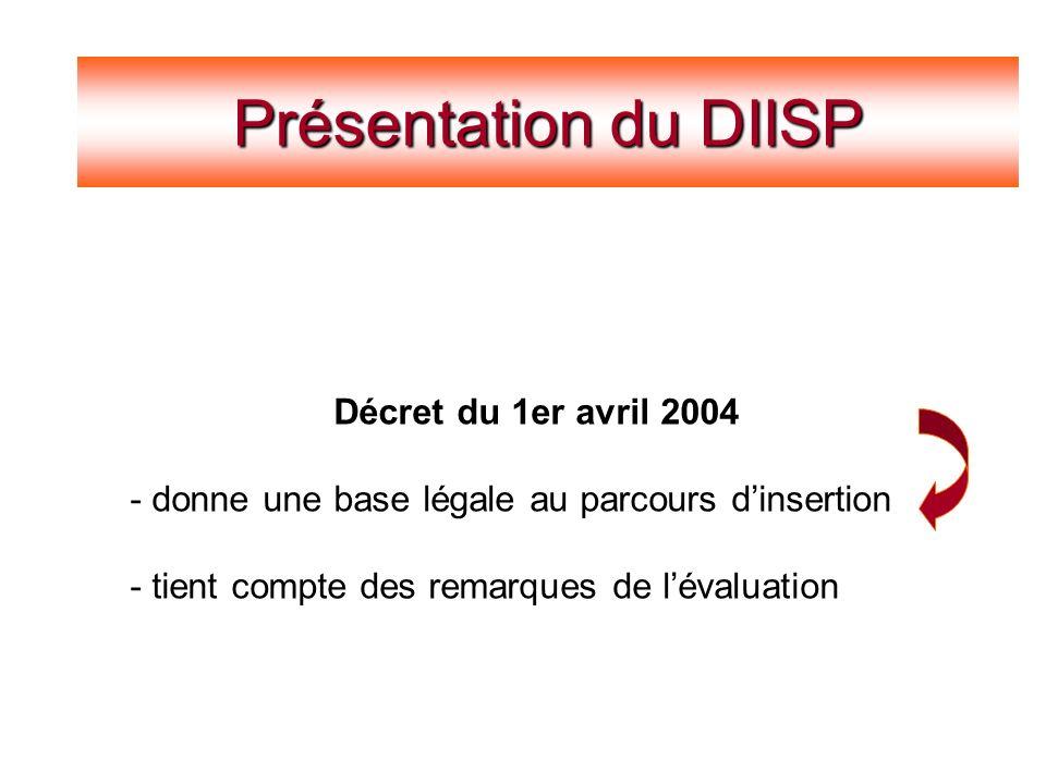 Constats Présentation du DIISP Décret du 1er avril 2004 - donne une base légale au parcours dinsertion - tient compte des remarques de lévaluation