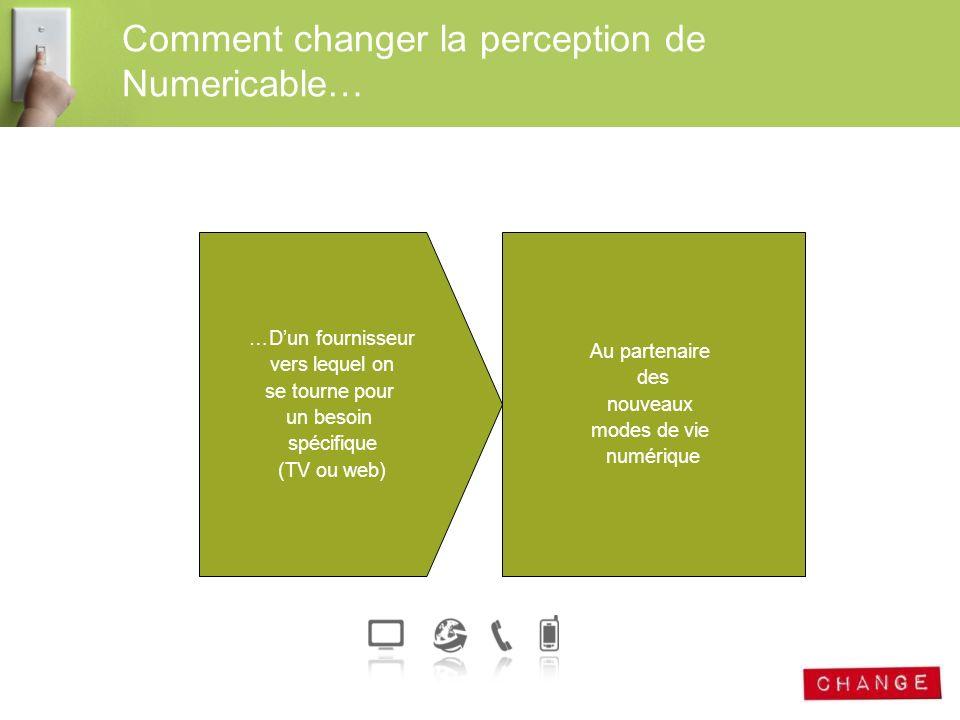…Dun fournisseur vers lequel on se tourne pour un besoin spécifique (TV ou web) Au partenaire des nouveaux modes de vie numérique Comment changer la p