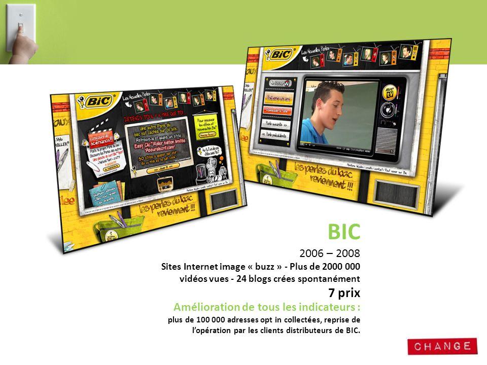 BIC 2006 – 2008 Sites Internet image « buzz » - Plus de 2000 000 vidéos vues - 24 blogs crées spontanément 7 prix Amélioration de tous les indicateurs