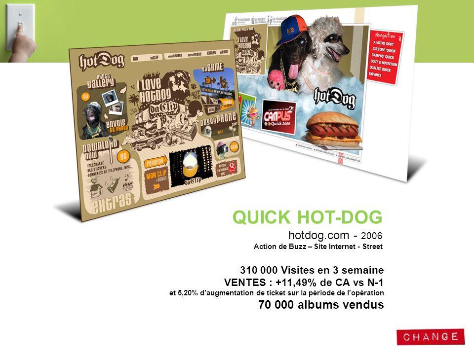 QUICK HOT-DOG hotdog.com - 2006 Action de Buzz – Site Internet - Street 310 000 Visites en 3 semaine VENTES : +11,49% de CA vs N-1 et 5,20% daugmentat