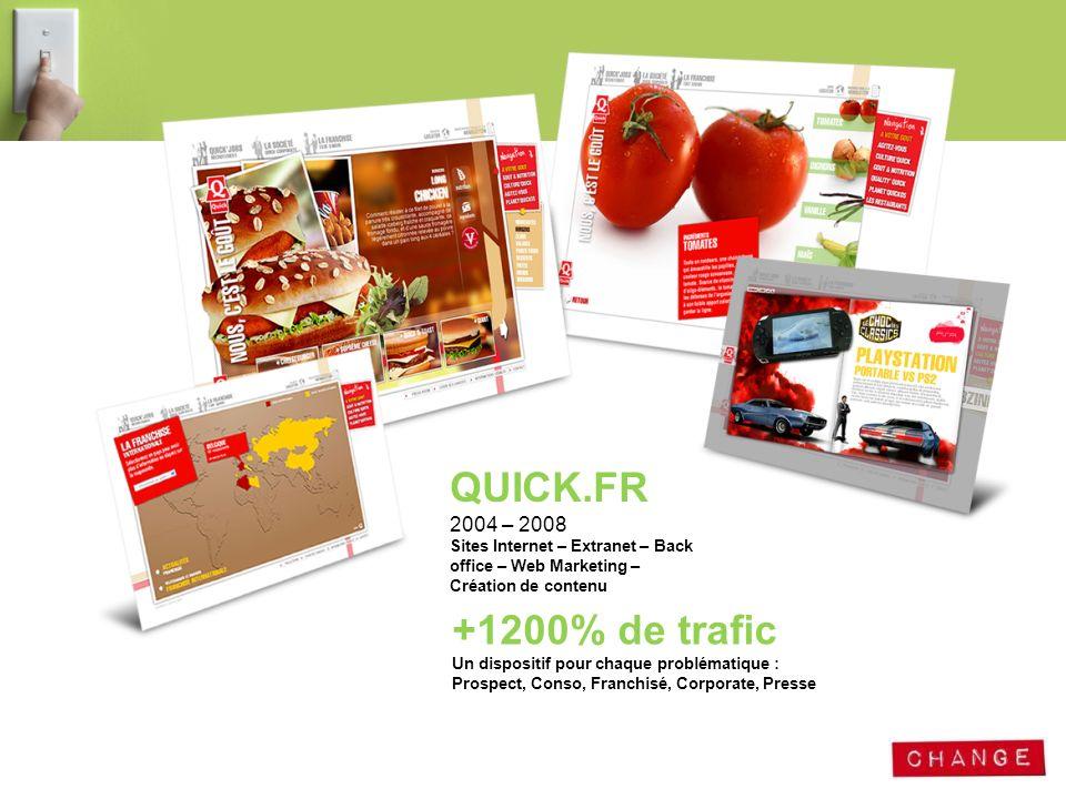 QUICK.FR 2004 – 2008 Sites Internet – Extranet – Back office – Web Marketing – Création de contenu +1200% de trafic Un dispositif pour chaque probléma