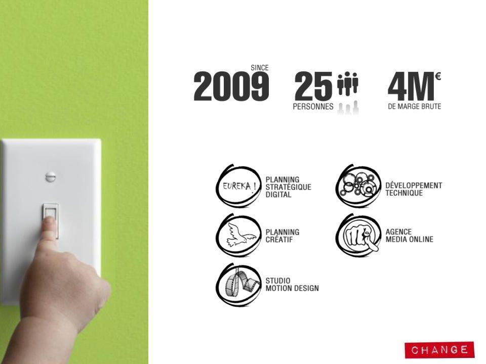 Rexona 2009, Site Evènementiel Site qui a buzzé : Dispositif de call-back, Enregistrement à partir d un mobile, Relais sur plus de 4400 sites et blogs, pour + de 365 000 visites dont + de 10 000 participations et + de 100 000 votes.