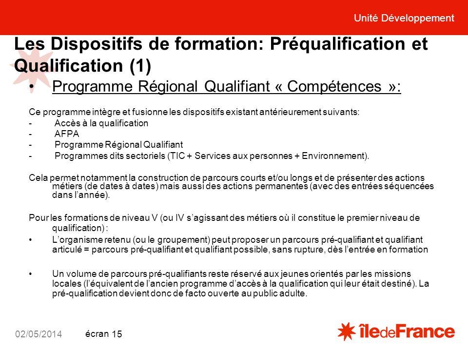 Unité Développement écran 02/05/2014 15 Les Dispositifs de formation: Préqualification et Qualification (1) Programme Régional Qualifiant « Compétence