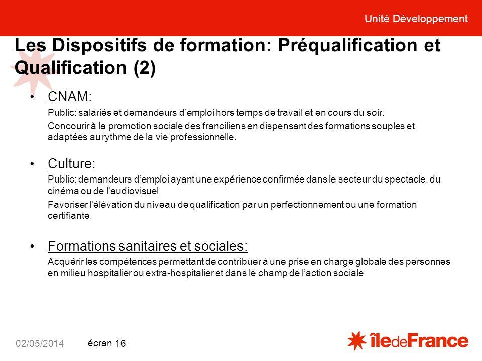 Unité Développement écran 02/05/2014 16 Les Dispositifs de formation: Préqualification et Qualification (2) CNAM: Public: salariés et demandeurs dempl