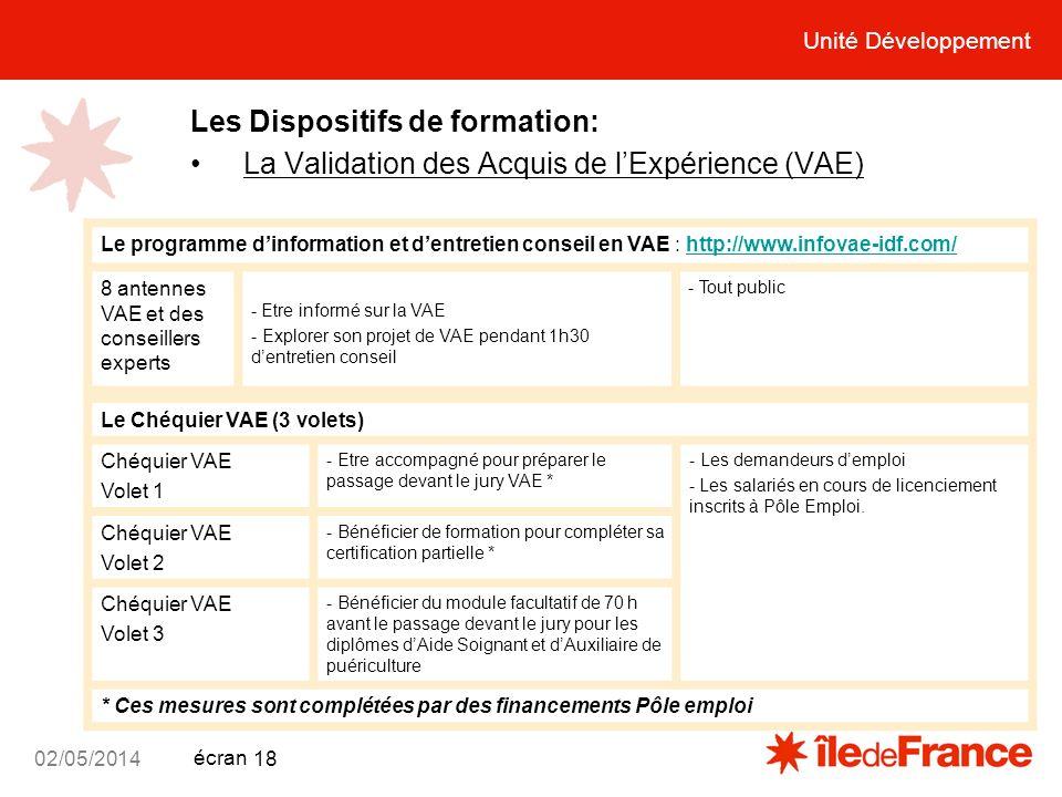 Unité Développement écran 02/05/2014 18 Les Dispositifs de formation: La Validation des Acquis de lExpérience (VAE) Le Chéquier VAE (3 volets) Chéquie