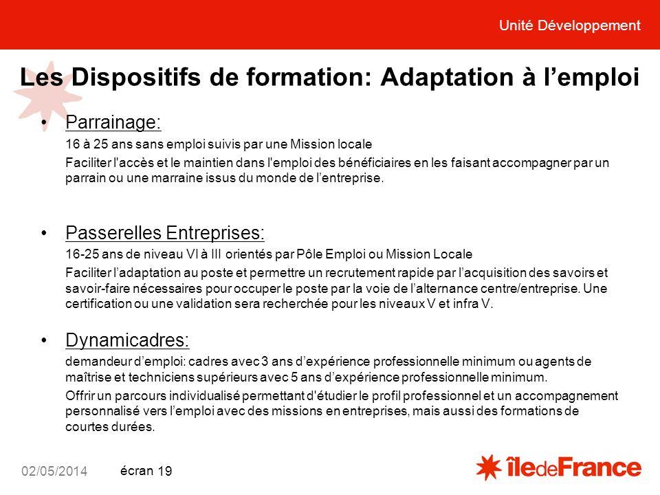 Unité Développement écran 02/05/2014 19 Les Dispositifs de formation: Adaptation à lemploi Parrainage: 16 à 25 ans sans emploi suivis par une Mission