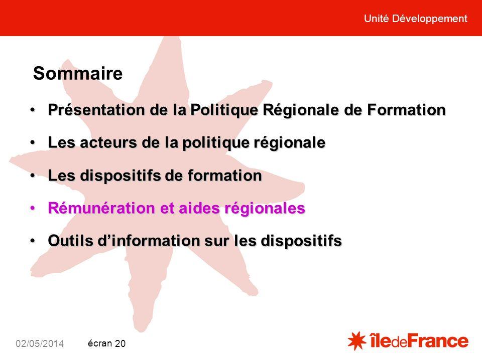 Unité Développement écran 02/05/2014 20 Unité Développement Sommaire Présentation de la Politique Régionale de FormationPrésentation de la Politique R