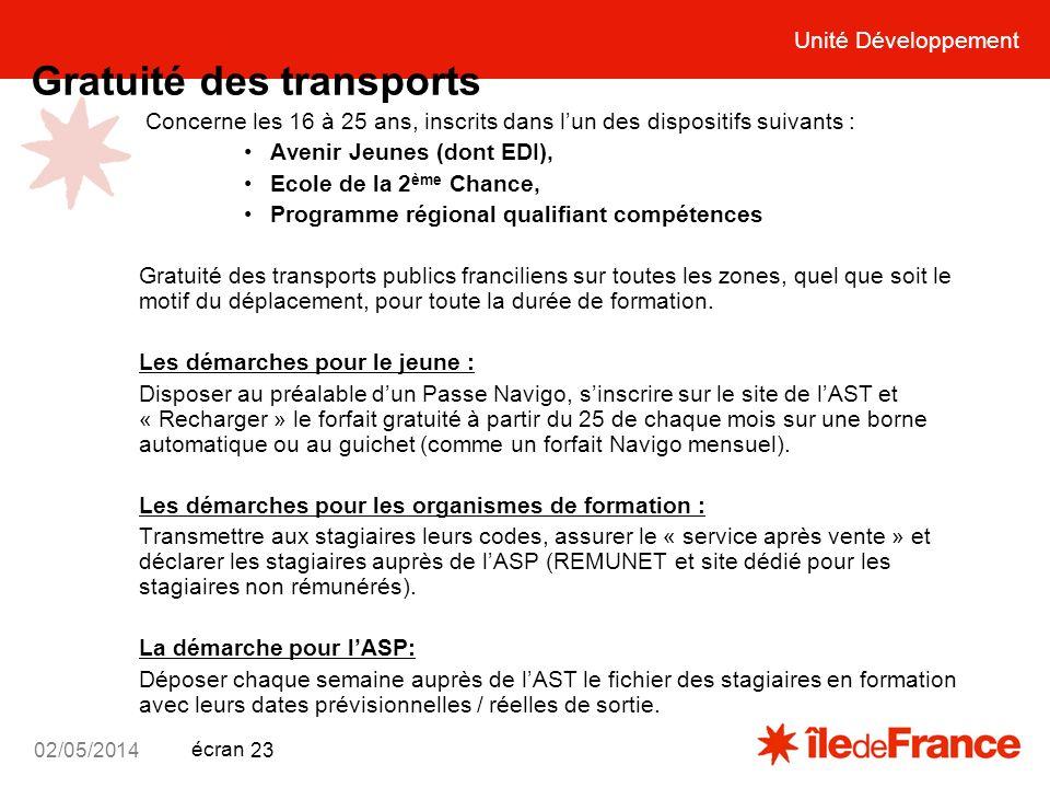 Unité Développement écran 02/05/2014 23 Gratuité des transports Concerne les 16 à 25 ans, inscrits dans lun des dispositifs suivants : Avenir Jeunes (