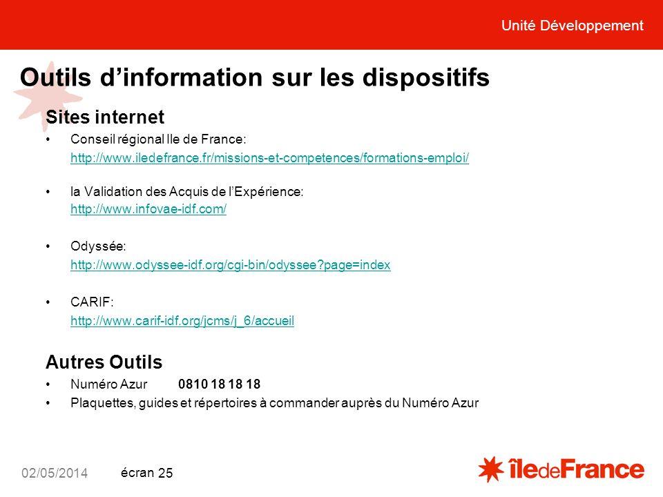 Unité Développement écran 02/05/2014 25 Sites internet Conseil régional Ile de France: http://www.iledefrance.fr/missions-et-competences/formations-em