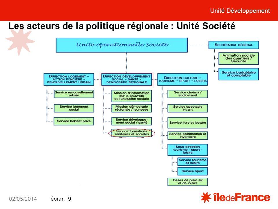 Unité Développement écran 02/05/2014 9 Les acteurs de la politique régionale : Unité Société