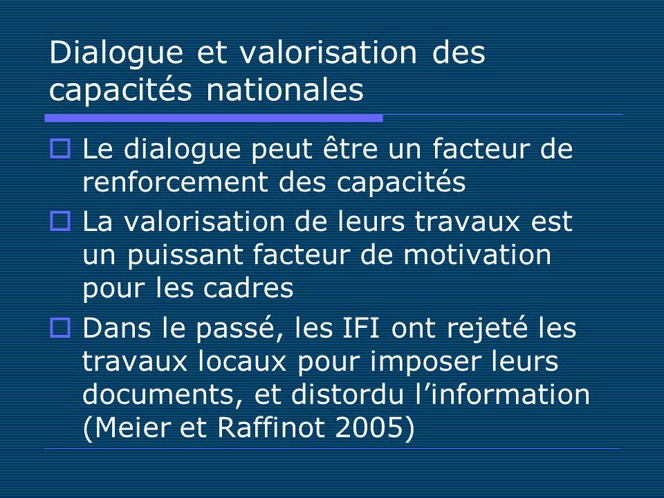 Dialogue et valorisation des capacités nationales Le dialogue peut être un facteur de renforcement des capacités La valorisation de leurs travaux est un puissant facteur de motivation pour les cadres Dans le passé, les IFI ont rejeté les travaux locaux pour imposer leurs documents, et distordu linformation (Meier et Raffinot 2005)