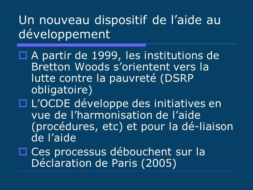 Un nouveau dispositif de laide au développement A partir de 1999, les institutions de Bretton Woods sorientent vers la lutte contre la pauvreté (DSRP obligatoire) LOCDE développe des initiatives en vue de lharmonisation de laide (procédures, etc) et pour la dé-liaison de laide Ces processus débouchent sur la Déclaration de Paris (2005)
