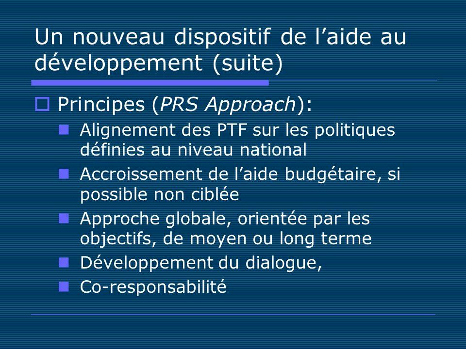 Un nouveau dispositif de laide au développement (suite) Principes (PRS Approach): Alignement des PTF sur les politiques définies au niveau national Accroissement de laide budgétaire, si possible non ciblée Approche globale, orientée par les objectifs, de moyen ou long terme Développement du dialogue, Co-responsabilité