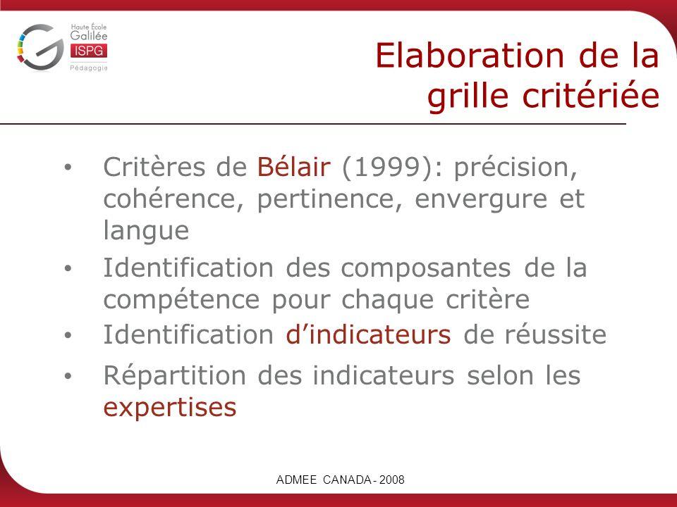 ADMEE CANADA - 2008 Elaboration de la grille critériée Critères de Bélair (1999): précision, cohérence, pertinence, envergure et langue Identification des composantes de la compétence pour chaque critère Identification d indicateurs de réussite Répartition des indicateurs selon les expertises