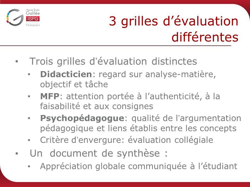 3 grilles d évaluation différentes Trois grilles d évaluation distinctes Didacticien: regard sur analyse-matière, objectif et tâche MFP: attention por