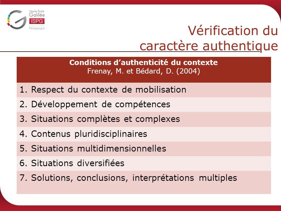 Vérification du caractère authentique Conditions dauthenticité du contexte Frenay, M. et Bédard, D. (2004) 1. Respect du contexte de mobilisation 2. D