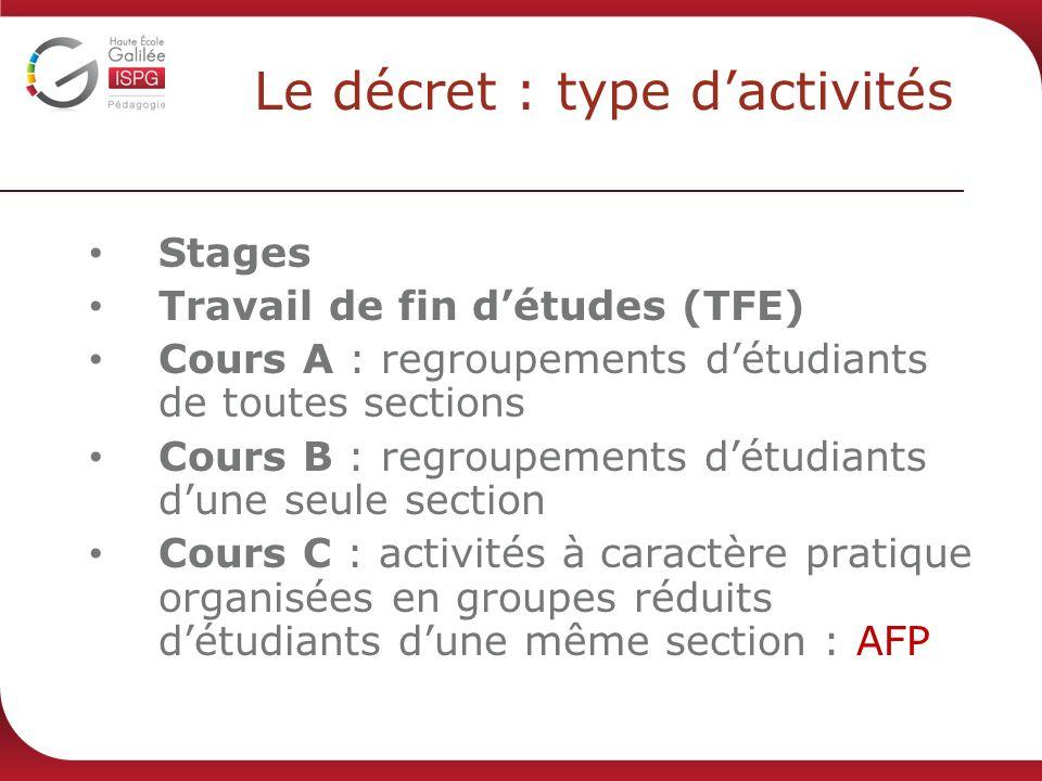 Le décret : type dactivités Stages Travail de fin détudes (TFE) Cours A : regroupements détudiants de toutes sections Cours B : regroupements détudian