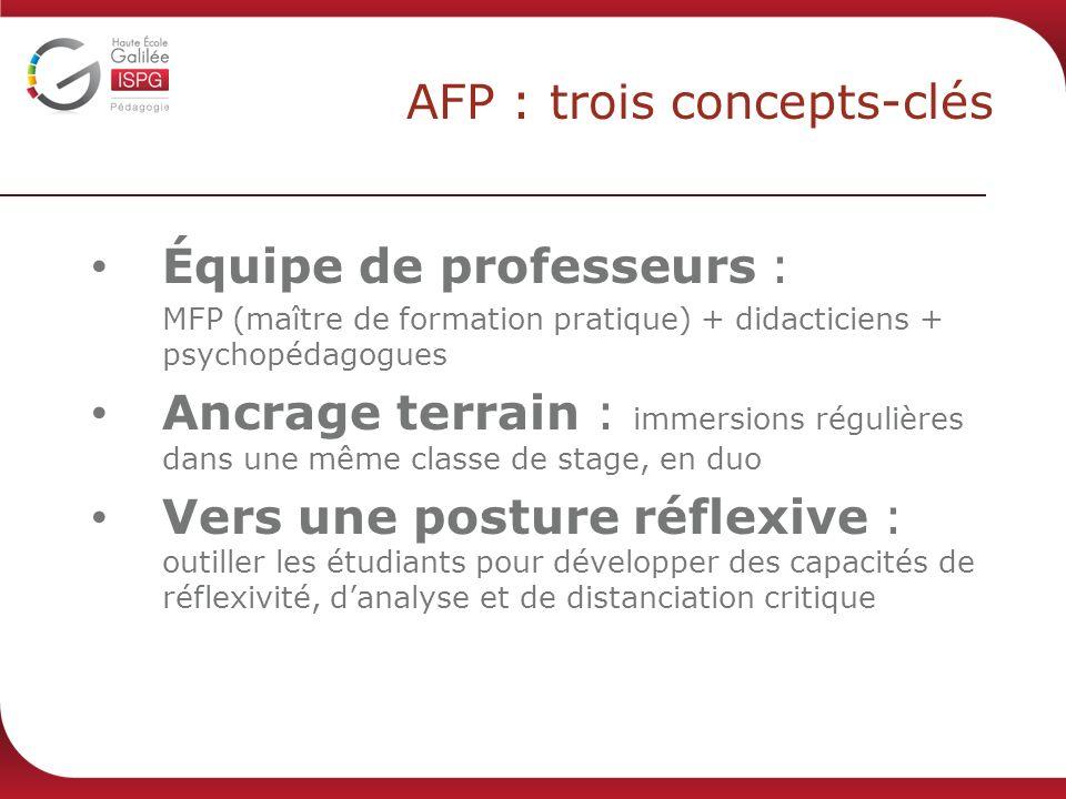AFP : trois concepts-clés Équipe de professeurs : MFP (maître de formation pratique) + didacticiens + psychopédagogues Ancrage terrain : immersions ré