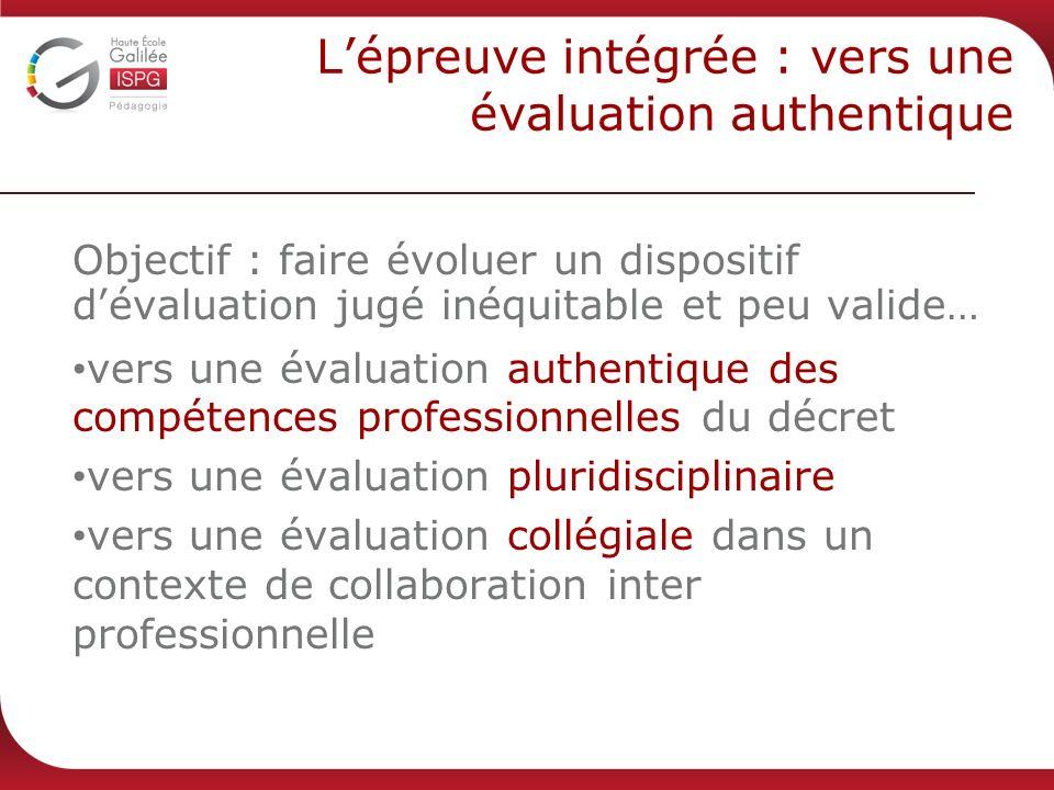 Lépreuve intégrée : vers une évaluation authentique Objectif : faire évoluer un dispositif dévaluation jugé inéquitable et peu valide… vers une évaluation authentique des compétences professionnelles du décret vers une évaluation pluridisciplinaire vers une évaluation collégiale dans un contexte de collaboration inter professionnelle