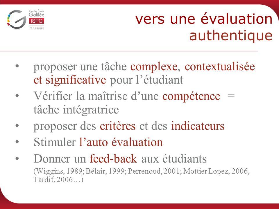 vers une évaluation authentique proposer une tâche complexe, contextualisée et significative pour létudiant Vérifier la maîtrise dune compétence = tâc