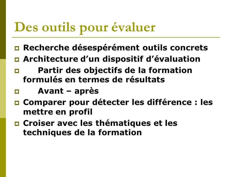Des outils pour évaluer Recherche désespérément outils concrets Architecture dun dispositif dévaluation Partir des objectifs de la formation formulés