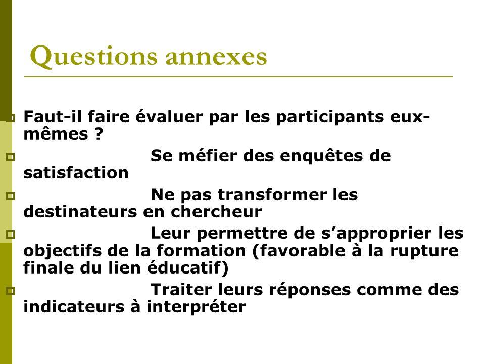 Questions annexes Faut-il faire évaluer par les participants eux- mêmes ? Se méfier des enquêtes de satisfaction Ne pas transformer les destinateurs e