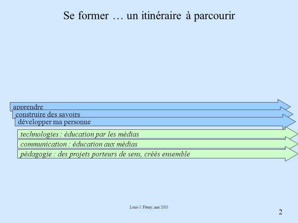 2 Louis-J. Fleury, mai 2003 Se former … un itinéraire à parcourir apprendre construire des savoirs développer ma personne technologies : éducation par