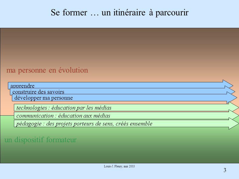 3 Louis-J. Fleury, mai 2003 Se former … un itinéraire à parcourir apprendre construire des savoirs développer ma personne technologies : éducation par