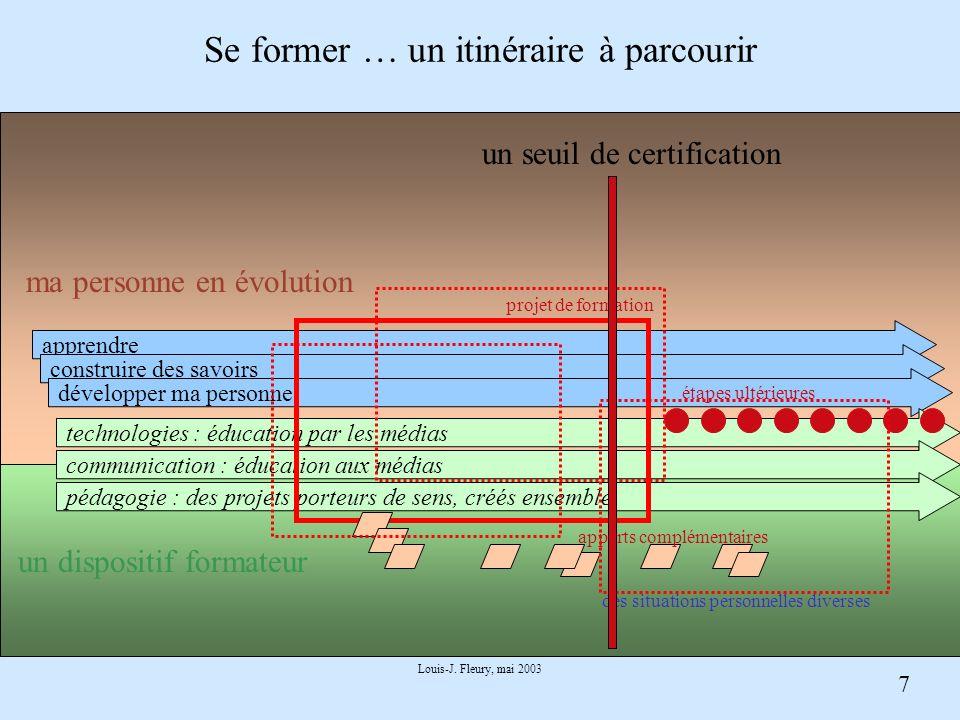 7 Louis-J. Fleury, mai 2003 Se former … un itinéraire à parcourir apprendre construire des savoirs développer ma personne technologies : éducation par