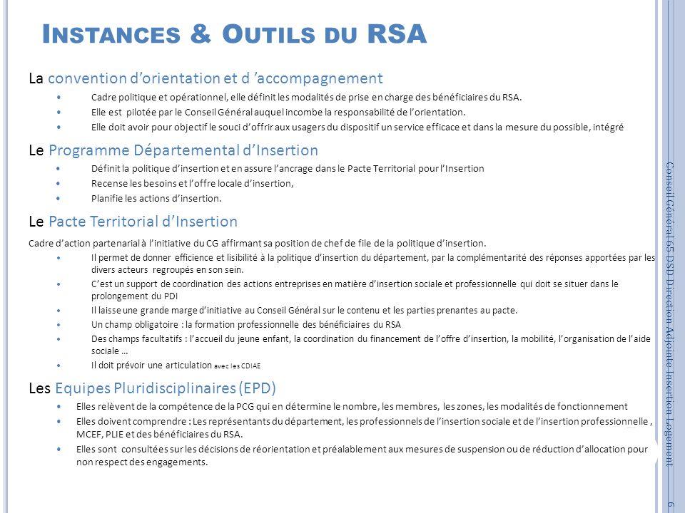RSA : Q UELQUES CHIFFRES Lévolution du public RMI RSA : Public potentiel estimé à plus de 12 600 au 31/12/2008 au titre du RMI 4113 au titre de lAPI 516 Au titre des travailleurs modestes +/- 8 000 RSA « les premiers chiffres* @RSA » PériodeEvolution du nombre de bénéficiaire Hautes Pyrénées Evolution du nombre de bénéficiaire National 1° trimestre 2009 +0.6%+1% Mars 2008 Mars 2009 -3.3%-0.6% PériodeRSA SocleRSA ActivitéReliquat RMI RSA socle + activité Total RSA relevant du CG (Ex RMI et API) Juin 20093955*1044996115709 4665* Juillet 20094088*1248906536079 4831* Aout 20094243*1396716676377 4981* Septembre 2009 4469*1346526656532 5186* Actualisation chiffre 26 10 2009 *Problème informatique CNAF => il ny a plus de personnes radiées depuis le 01/06/2009 ce qui se traduit par une forte augmentation du nombre de bénéficiaires relevant du Conseil Général qui devrait se régulariser dès que ces données seront disponibles Conseil Général 65 DSD Direction Adjointe Insertion Logement Contrats aidés Signés au 1/10/2009 En cours au 1/10/2009 Nombre de CAV 997333 Nombre de CIRMA 25047