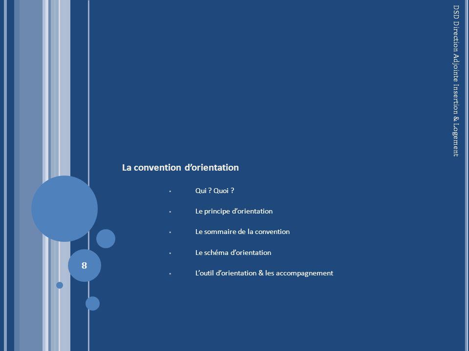 L A C ONVENTION D O RIENTATION Pilotée par le Conseil Général auquel incombe la responsabilité de lorientation, le Convention dOrientation associe : lEtat, la Caisse dAllocations Familiales des Hautes-Pyrénées (CAF), la Mutualité Sociale Agricole Pôle Emploi le centre communal daction sociale (CCAS) de TARBES, le centre communal daction sociale (CCAS) de LOURDES, APPUIE structure juridique support du PLIE Grand-Tarbes/Lourdes Elle permet de répondre aux questions suivantes : Comment est préparée la décision dorientation .