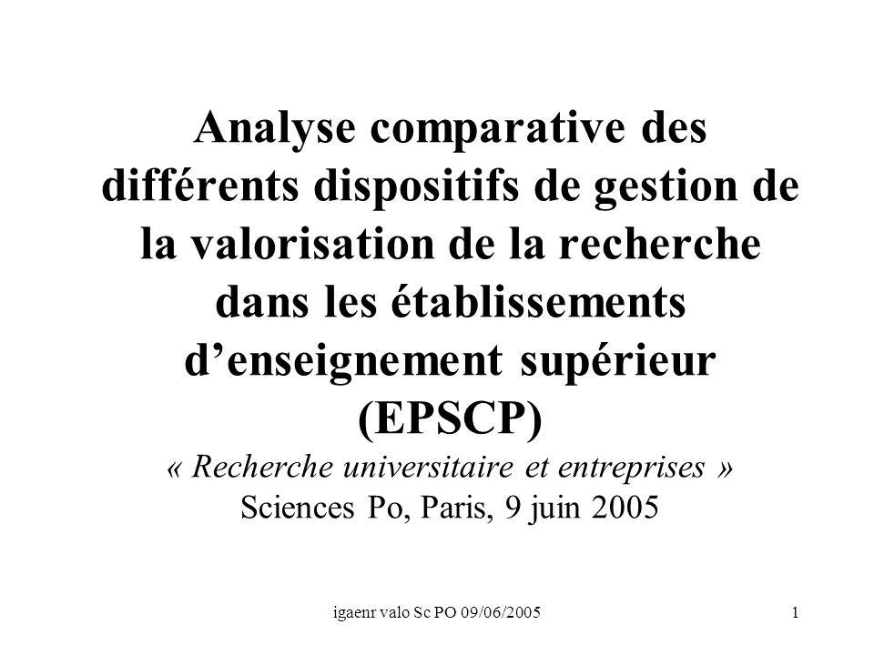 igaenr valo Sc PO 09/06/20051 Analyse comparative des différents dispositifs de gestion de la valorisation de la recherche dans les établissements denseignement supérieur (EPSCP) « Recherche universitaire et entreprises » Sciences Po, Paris, 9 juin 2005