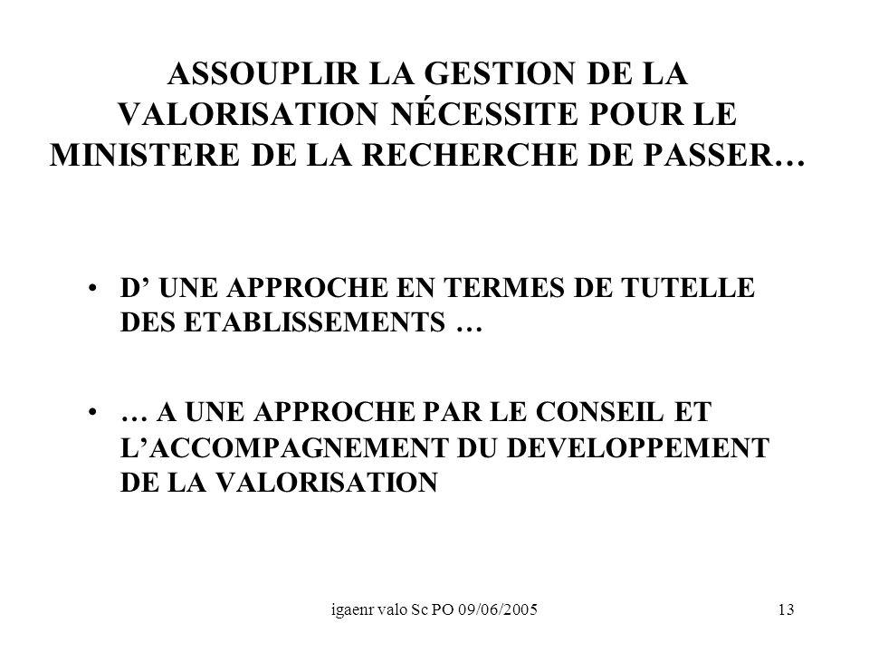 igaenr valo Sc PO 09/06/200513 ASSOUPLIR LA GESTION DE LA VALORISATION NÉCESSITE POUR LE MINISTERE DE LA RECHERCHE DE PASSER… D UNE APPROCHE EN TERMES DE TUTELLE DES ETABLISSEMENTS … … A UNE APPROCHE PAR LE CONSEIL ET LACCOMPAGNEMENT DU DEVELOPPEMENT DE LA VALORISATION