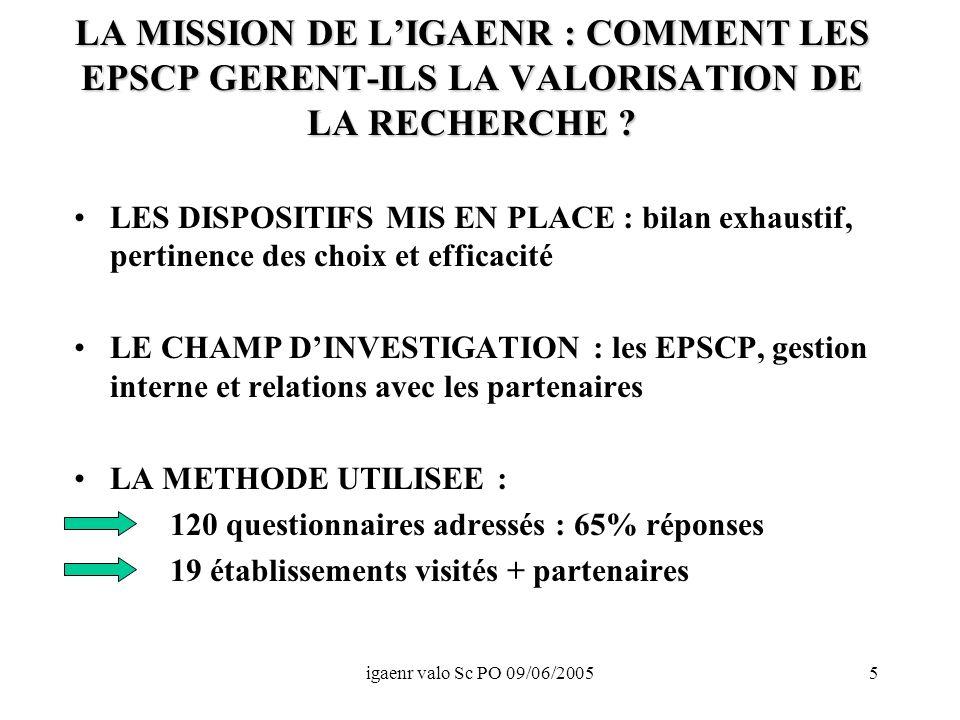 igaenr valo Sc PO 09/06/20055 LA MISSION DE LIGAENR : COMMENT LES EPSCP GERENT-ILS LA VALORISATION DE LA RECHERCHE .