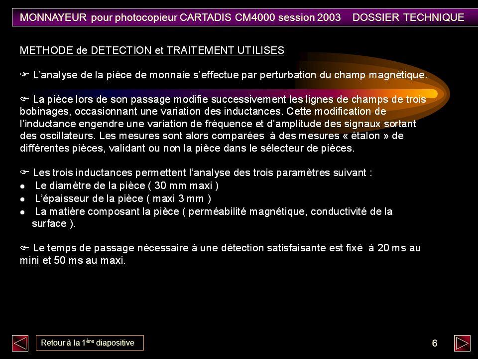 7 MONNAYEUR pour photocopieur CARTADIS CM4000 session 2003 DOSSIER TECHNIQUE Retour à la 1 ère diapositive