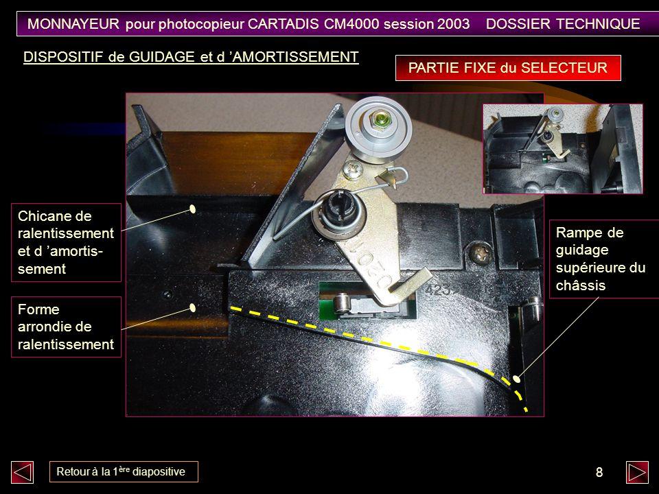8 DISPOSITIF de GUIDAGE et d AMORTISSEMENT Chicane de ralentissement et d amortis- sement Forme arrondie de ralentissement Rampe de guidage supérieure du châssis PARTIE FIXE du SELECTEUR MONNAYEUR pour photocopieur CARTADIS CM4000 session 2003 DOSSIER TECHNIQUE Retour à la 1 ère diapositive