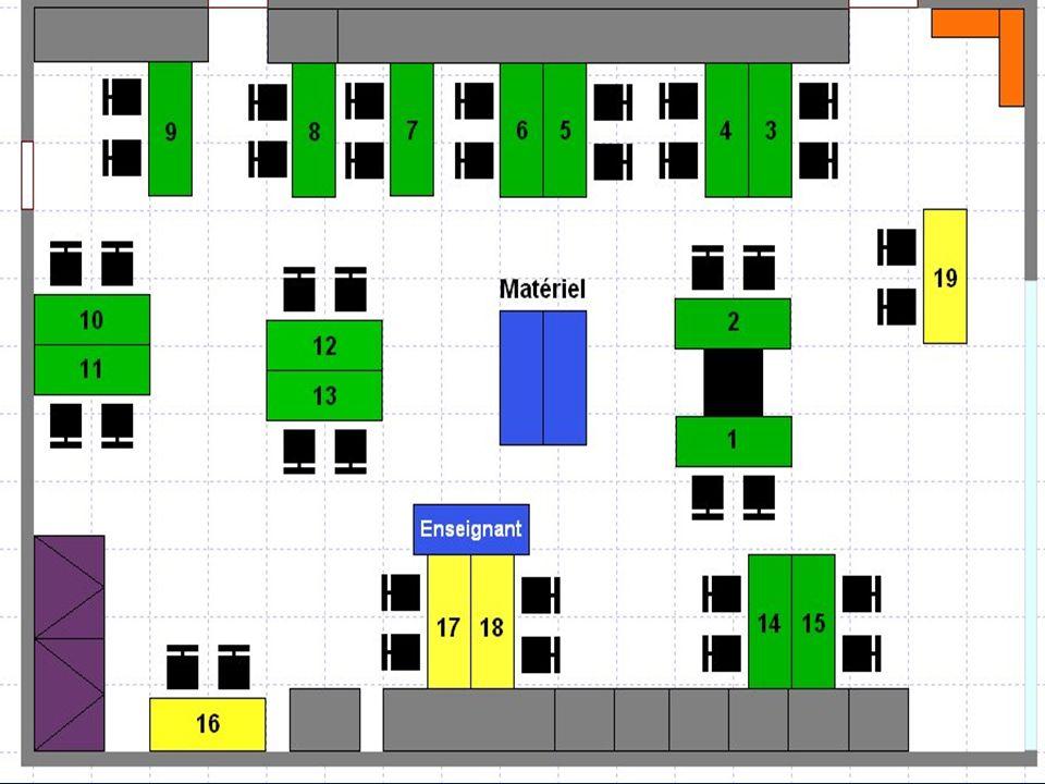 Laboratoire UQÀM Centre des Sciences de Montréal Organisation spatiale – Défi électronique