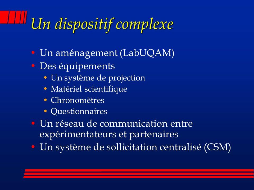 Un dispositif complexe Un aménagement (LabUQAM) Des équipements Un système de projection Matériel scientifique Chronomètres Questionnaires Un réseau de communication entre expérimentateurs et partenaires Un système de sollicitation centralisé (CSM)