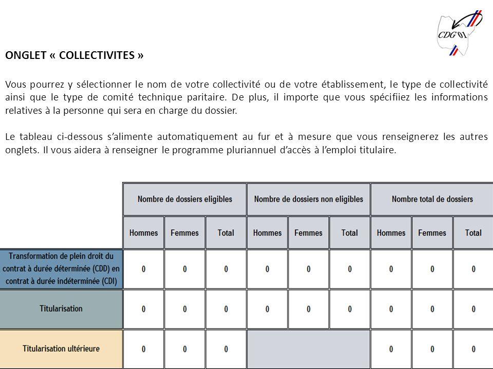 Centre Interdépartemental de Gestion de la Grande Couronne de la Région dÎle-de-France ONGLET « COLLECTIVITES » Vous pourrez y sélectionner le nom de