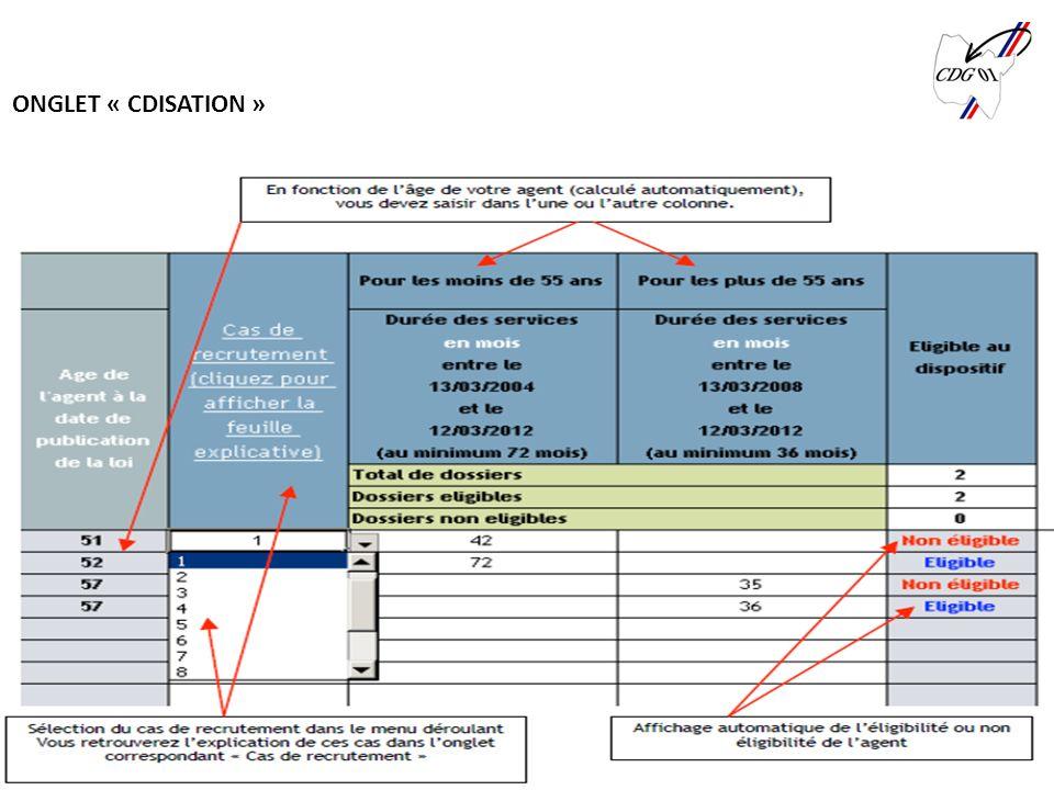 Centre Interdépartemental de Gestion de la Grande Couronne de la Région dÎle-de-France ONGLET « CDISATION »