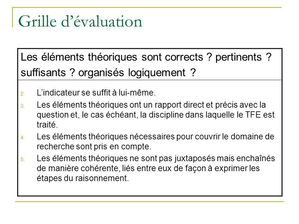 Grille dévaluation Les éléments théoriques sont corrects ? pertinents ? suffisants ? organisés logiquement ? 2. Lindicateur se suffit à lui-même. 3. L