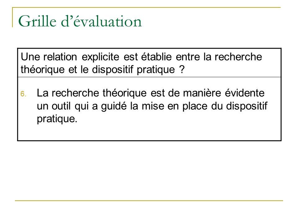 Grille dévaluation Une relation explicite est établie entre la recherche théorique et le dispositif pratique ? 6. La recherche théorique est de manièr