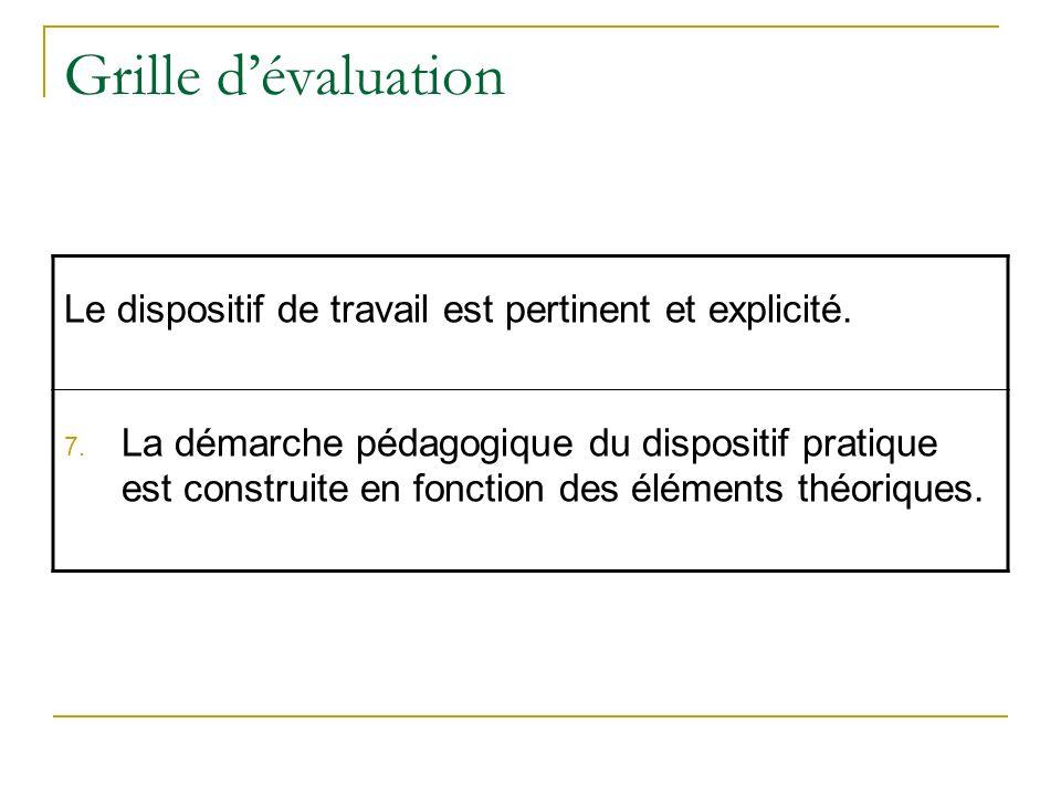 Grille dévaluation Le dispositif de travail est pertinent et explicité. 7. La démarche pédagogique du dispositif pratique est construite en fonction d
