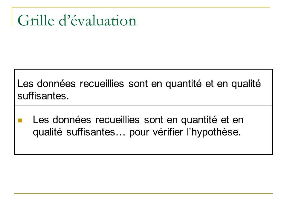 Grille dévaluation Les données recueillies sont en quantité et en qualité suffisantes. Les données recueillies sont en quantité et en qualité suffisan