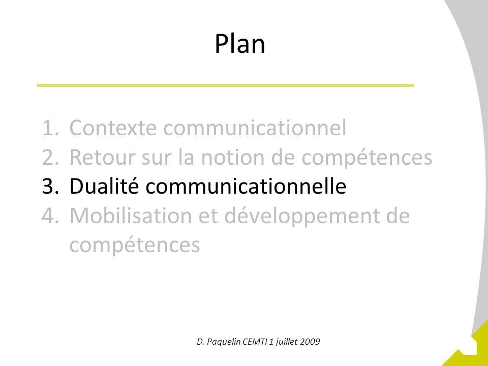 12 Plan 1.Contexte communicationnel 2.Retour sur la notion de compétences 3.Dualité communicationnelle 4.Mobilisation et développement de compétences