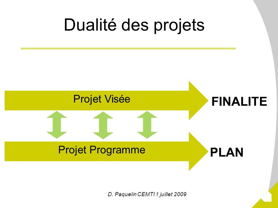 13 Dualité des projets D. Paquelin CEMTI 1 juillet 2009 Projet Visée FINALITE Projet Programme PLAN