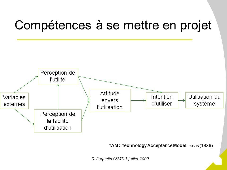 14 D. Paquelin CEMTI 1 juillet 2009 Compétences à se mettre en projet Variables externes Perception de lutilité Perception de la facilité dutilisation